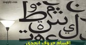 اقسام حروف ابجدی
